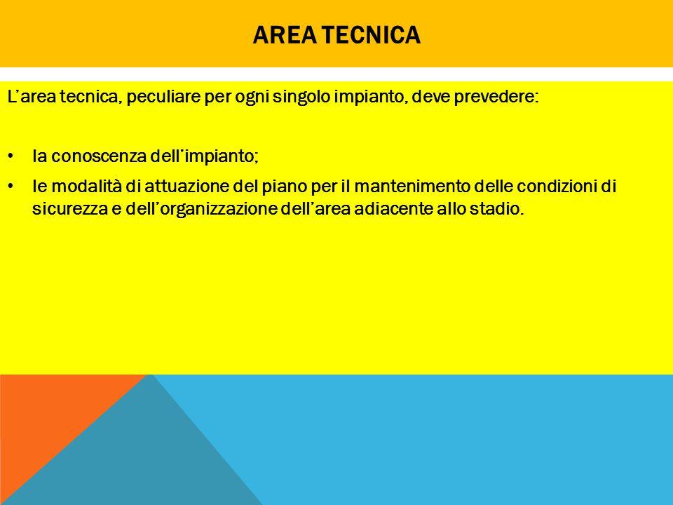 AREA TECNICA L'area tecnica, peculiare per ogni singolo impianto, deve prevedere: la conoscenza dell'impianto; le modalità di attuazione del piano per