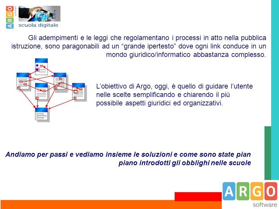 Se la scuola è in possesso di Argo Albo Pretorio, attraverso apposita procedura da protocollo puo' inviare il documento protocollato direttamente all'albo Chiaramente potrebbe essere un bando destinato alla pubblicazione sull'albo on line e non all'invito di aziende specifiche