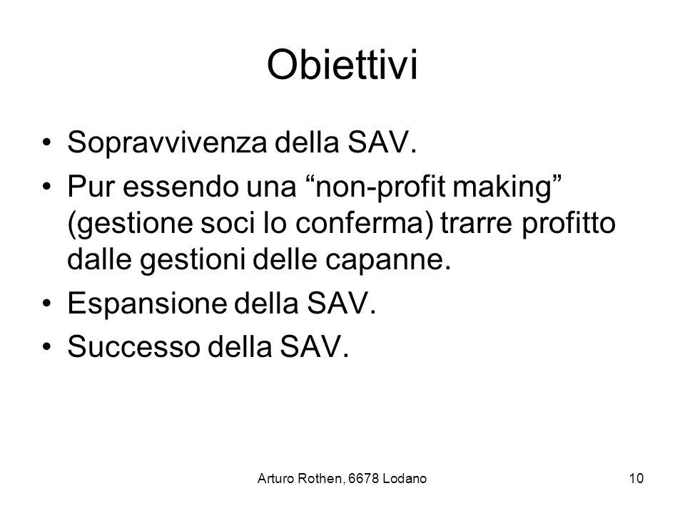 Arturo Rothen, 6678 Lodano10 Obiettivi Sopravvivenza della SAV.