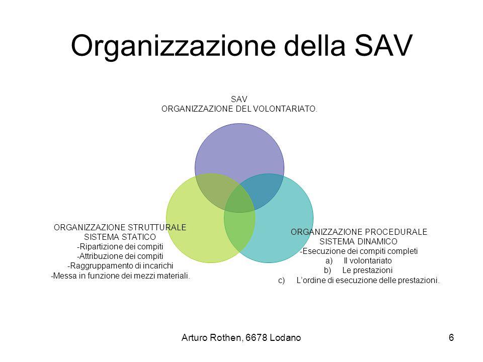 Arturo Rothen, 6678 Lodano6 Organizzazione della SAV SAV ORGANIZZAZIONE DEL VOLONTARIATO.