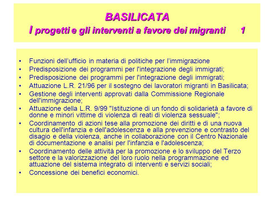 BASILICATA I progetti e gli interventi a favore dei migranti 1 Funzioni dell'ufficio in materia di politiche per l'immigrazione Predisposizione dei programmi per l integrazione degli immigrati; Attuazione L.R.