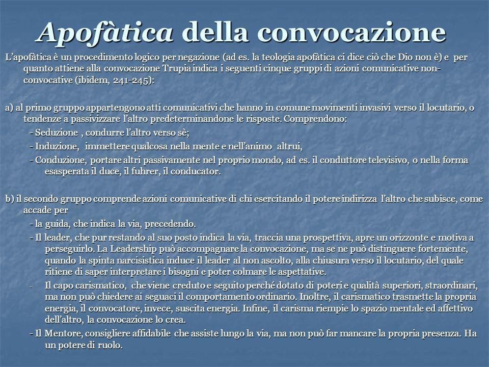 Apofàtica della convocazione L'apofàtica è un procedimento logico per negazione (ad es.