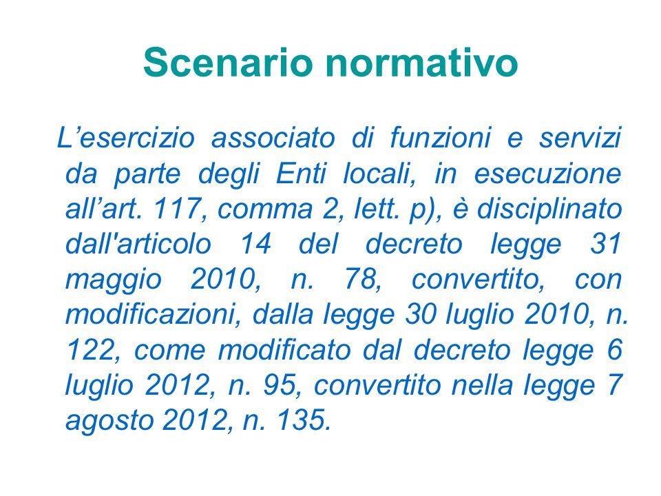 Scenario normativo L'esercizio associato di funzioni e servizi da parte degli Enti locali, in esecuzione all'art.