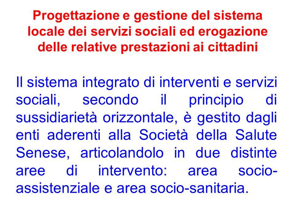 Di cosa si occupa il sistema integrato dei servizi sociali.