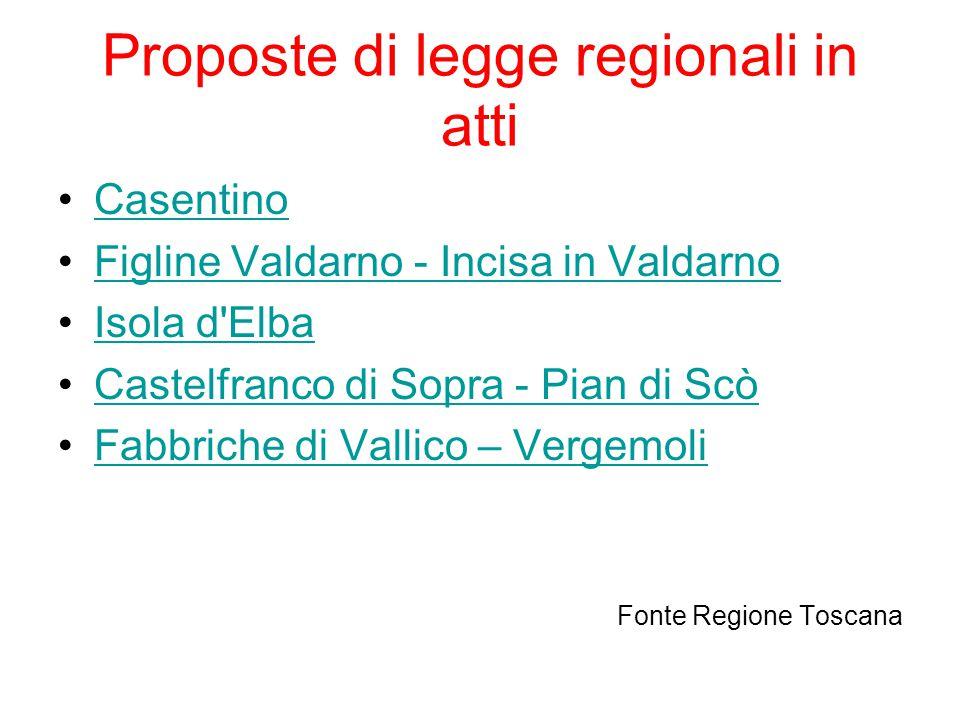 Esperienza da evidenziare La giornata di domenica scorsa è stata interessata da un referendum consultivo per la nascita di un nuovo comune, frutto della fusione di cinque comuni della Valsamoggia, in provincia di Bologna.