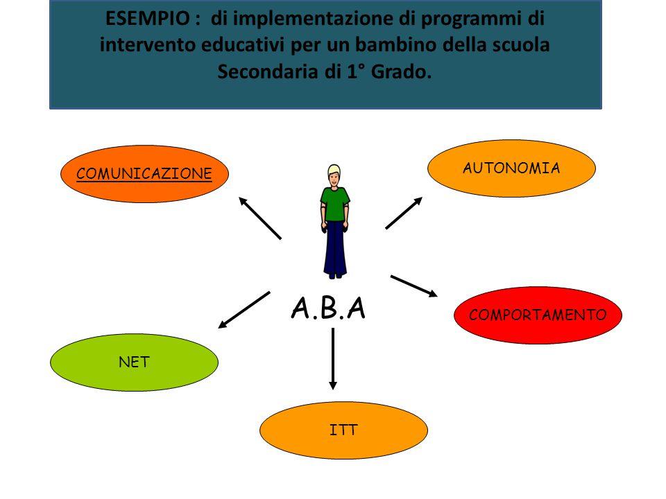 A.B.A COMUNICAZIONE AUTONOMIA COMPORTAMENTO ITT NET ESEMPIO : di implementazione di programmi di intervento educativi per un bambino della scuola Seco