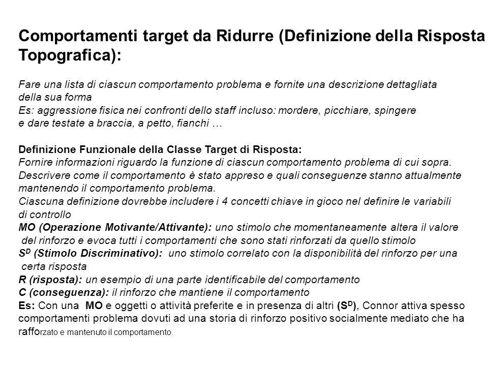Comportamenti target da Ridurre (Definizione della Risposta Topografica): Fare una lista di ciascun comportamento problema e fornite una descrizione d