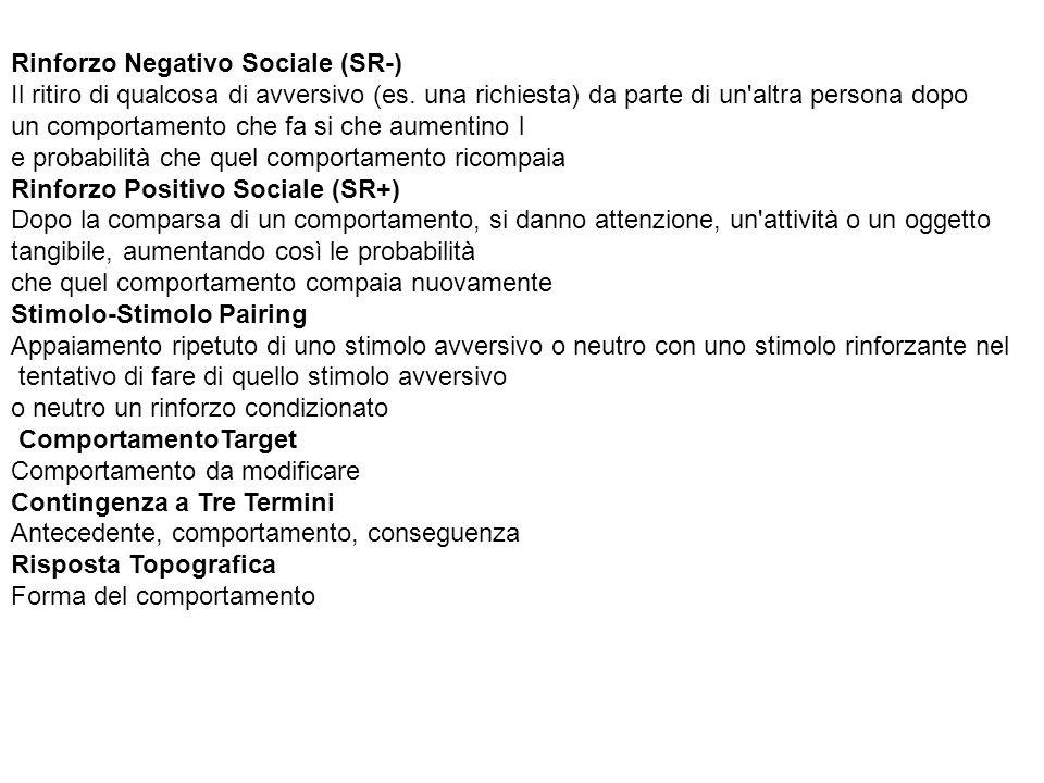 Rinforzo Negativo Sociale (SR-) Il ritiro di qualcosa di avversivo (es. una richiesta) da parte di un'altra persona dopo un comportamento che fa si ch