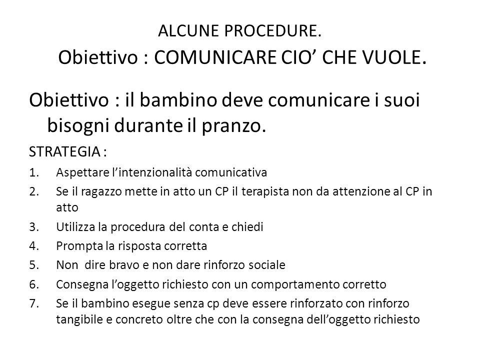 ALCUNE PROCEDURE. Obiettivo : COMUNICARE CIO' CHE VUOLE. Obiettivo : il bambino deve comunicare i suoi bisogni durante il pranzo. STRATEGIA : 1.Aspett