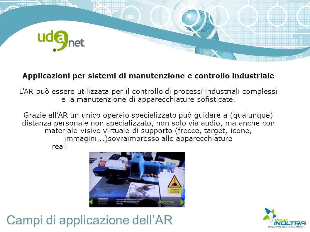 Campi di applicazione dell'AR Applicazioni per sistemi di manutenzione e controllo industriale L'AR può essere utilizzata per il controllo di processi industriali complessi e la manutenzione di apparecchiature sofisticate.