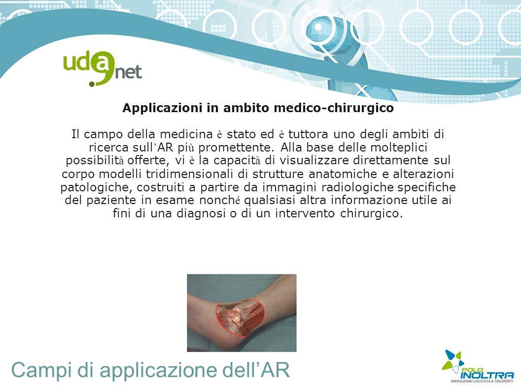 Campi di applicazione dell'AR Applicazioni in ambito medico-chirurgico Il campo della medicina è stato ed è tuttora uno degli ambiti di ricerca sull ' AR pi ù promettente.