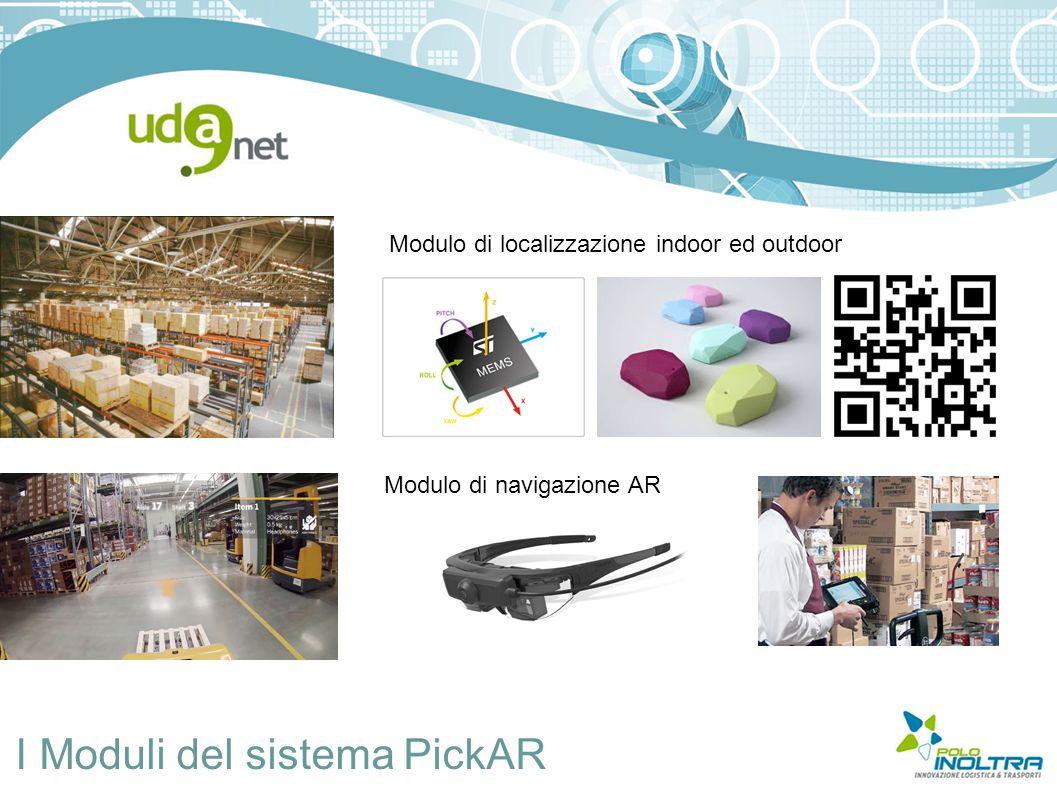I Moduli del sistema PickAR Modulo di localizzazione indoor ed outdoor Modulo di navigazione AR