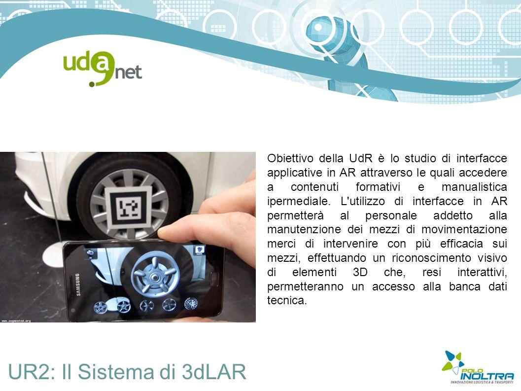 UR2: Il Sistema di 3dLAR Obiettivo della UdR è lo studio di interfacce applicative in AR attraverso le quali accedere a contenuti formativi e manualistica ipermediale.