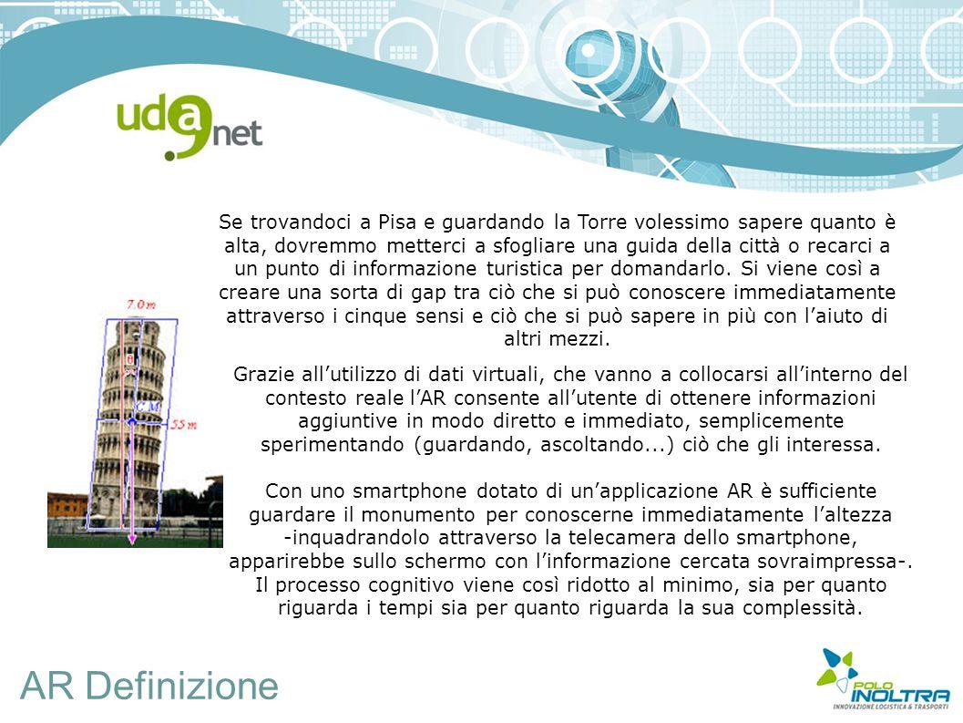 AR Definizione Se trovandoci a Pisa e guardando la Torre volessimo sapere quanto è alta, dovremmo metterci a sfogliare una guida della città o recarci a un punto di informazione turistica per domandarlo.