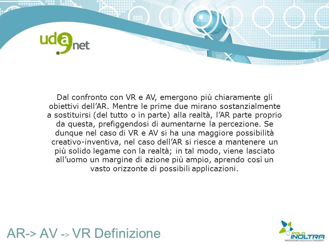 AR- > AV - > VR Definizione Dal confronto con VR e AV, emergono più chiaramente gli obiettivi dell'AR.
