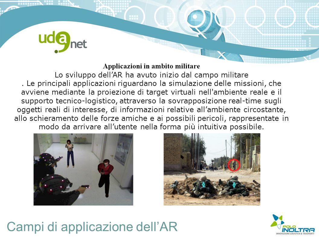 Campi di applicazione dell'AR Applicazioni in ambito militare Lo sviluppo dell'AR ha avuto inizio dal campo militare.