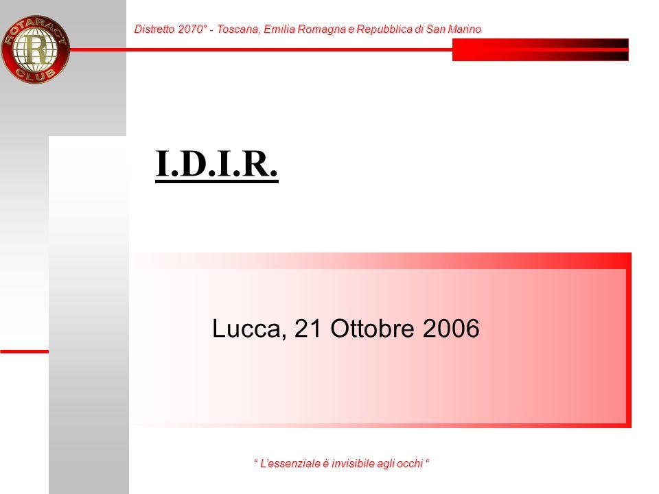 I.D.I.R.