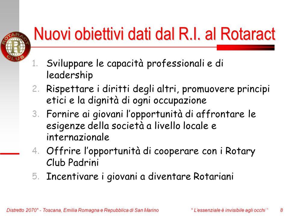 Distretto 2070° - Toscana, Emilia Romagna e Repubblica di San Marino 8 L'essenziale è invisibile agli occhi 1.