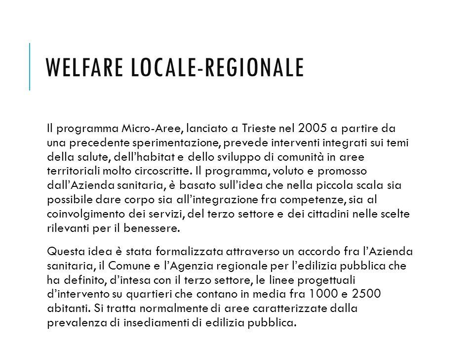 WELFARE LOCALE-REGIONALE Il programma Micro-Aree, lanciato a Trieste nel 2005 a partire da una precedente sperimentazione, prevede interventi integrat