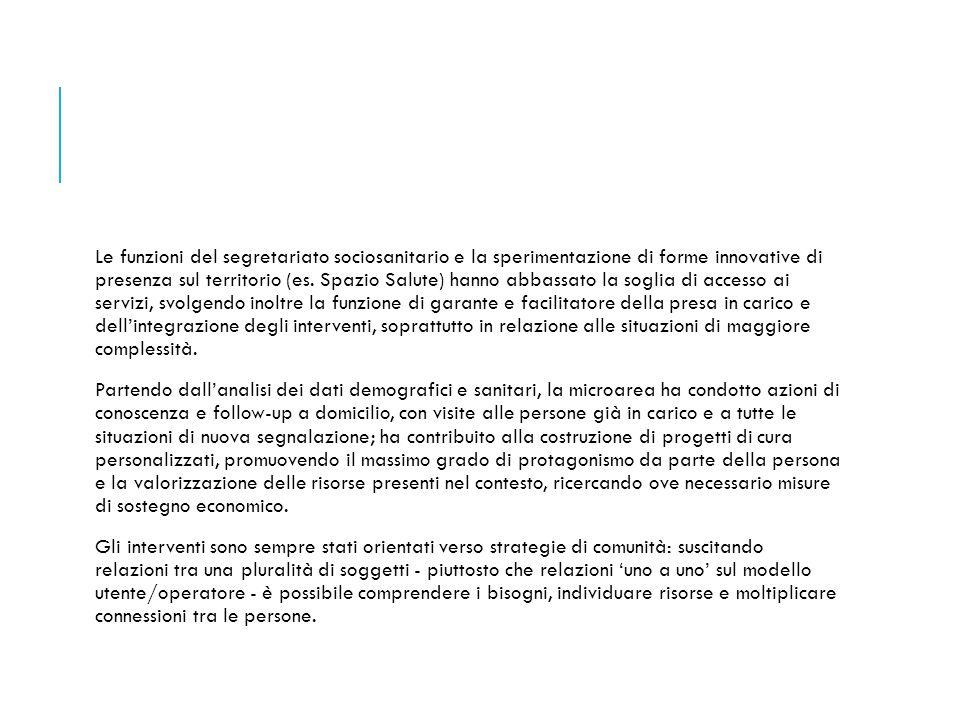 Le funzioni del segretariato sociosanitario e la sperimentazione di forme innovative di presenza sul territorio (es. Spazio Salute) hanno abbassato la