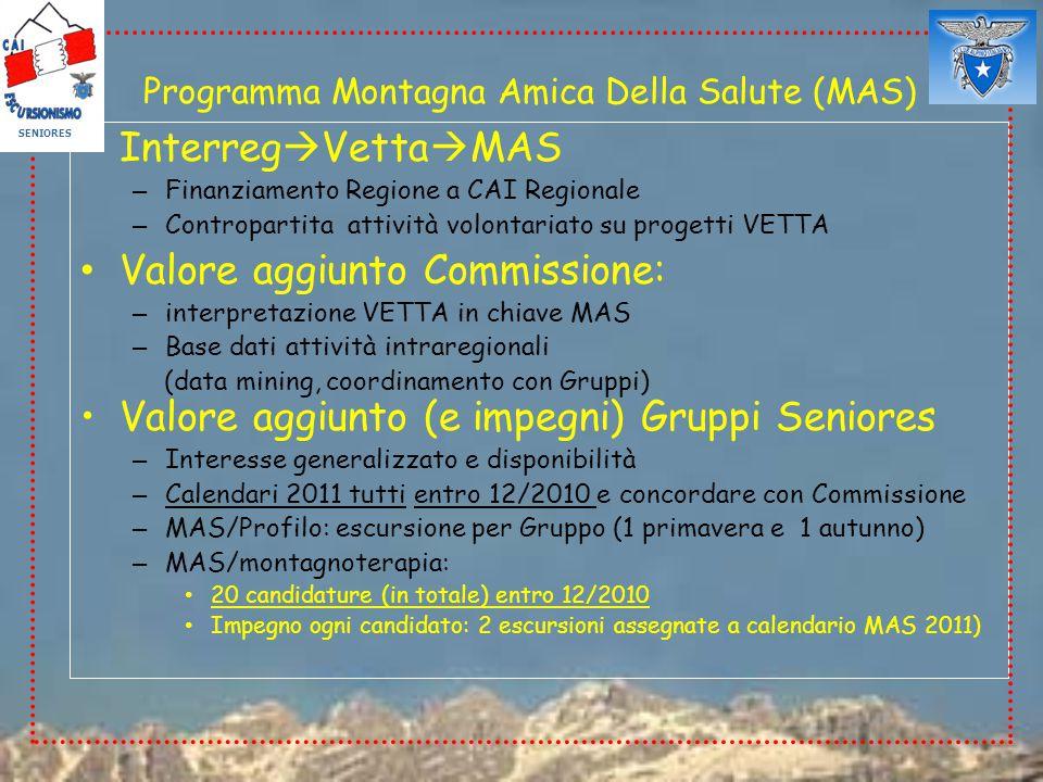 Nuovi PROGETTI OPERATIVI Escursionismo Senior Programma Montagna Amica Della Salute (MAS) interpretazione per i Gruppi Seniores del Progetto Interreg/VETTA SENIORES