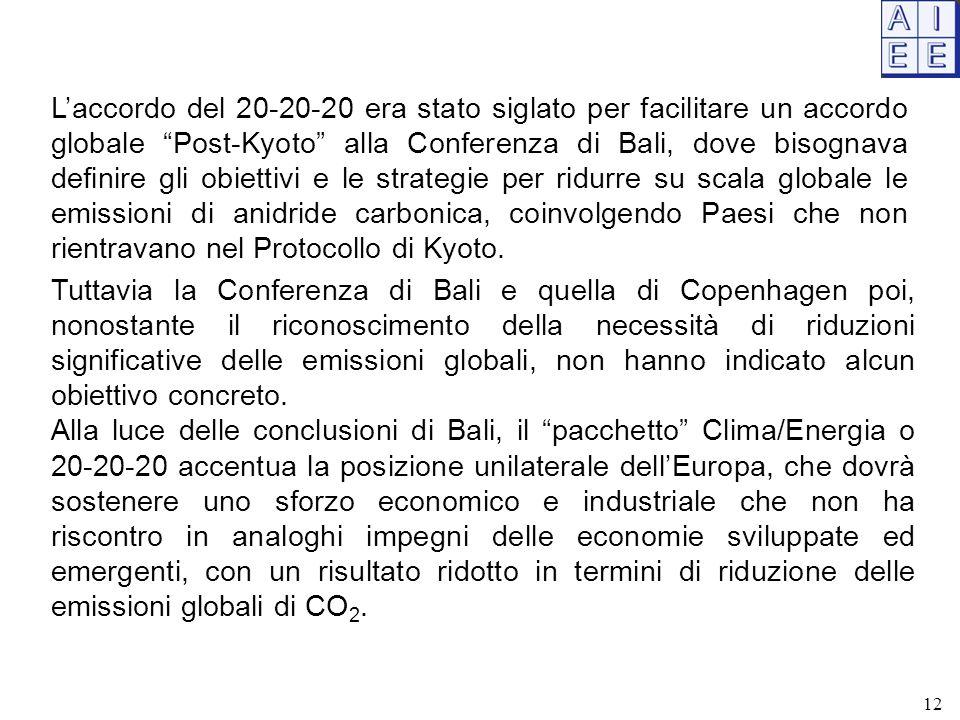 """L'accordo del 20-20-20 era stato siglato per facilitare un accordo globale """"Post-Kyoto"""" alla Conferenza di Bali, dove bisognava definire gli obiettivi"""