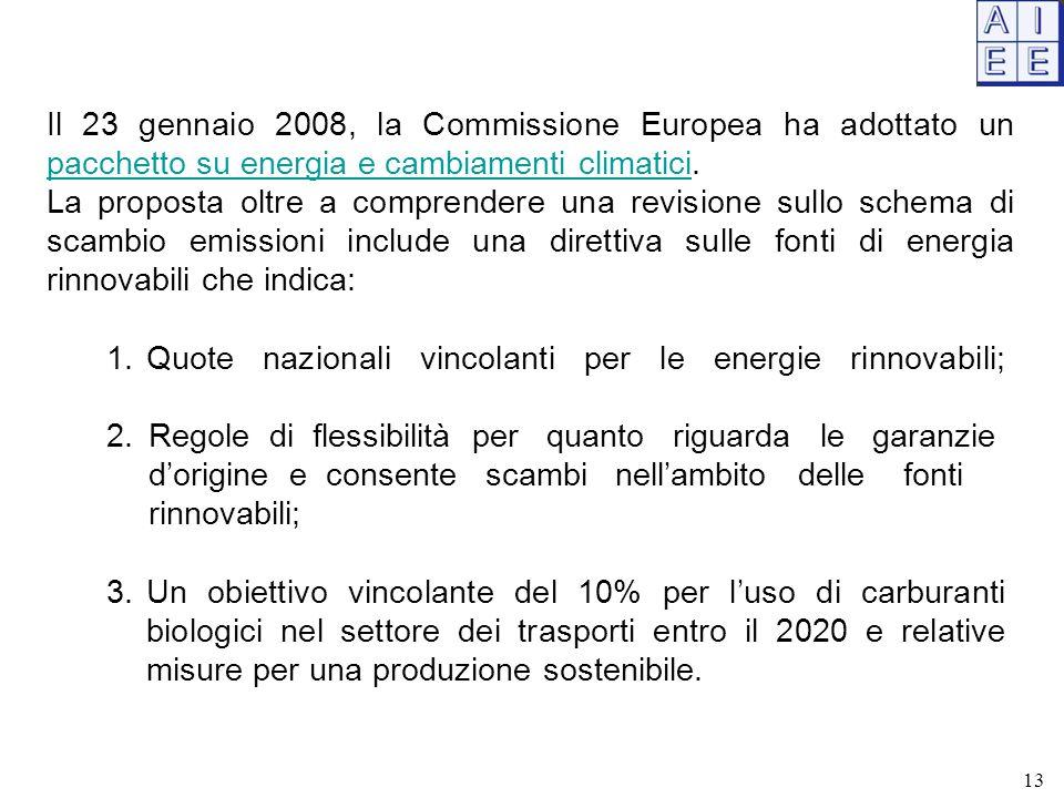 Il 23 gennaio 2008, la Commissione Europea ha adottato un pacchetto su energia e cambiamenti climatici. pacchetto su energia e cambiamenti climatici L