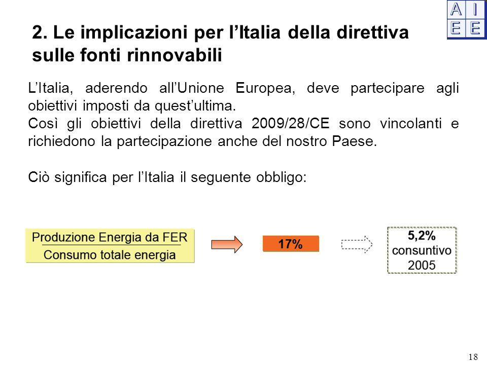 2. Le implicazioni per l'Italia della direttiva sulle fonti rinnovabili L'Italia, aderendo all'Unione Europea, deve partecipare agli obiettivi imposti