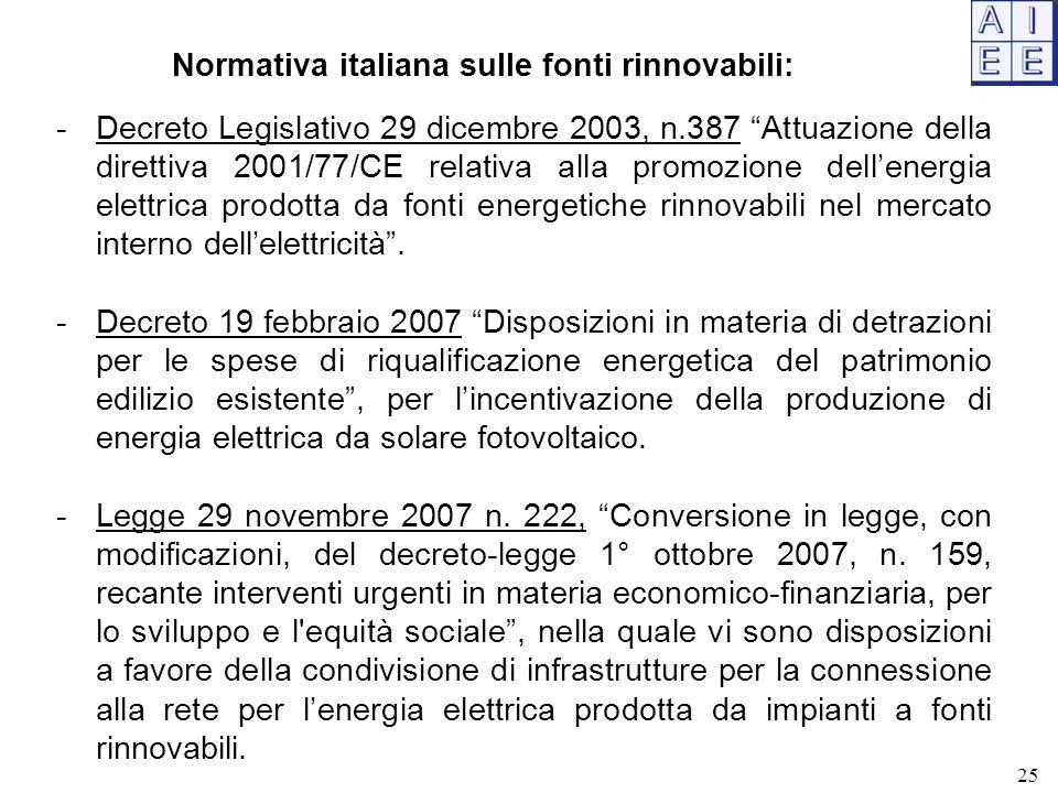 """-Decreto Legislativo 29 dicembre 2003, n.387 """"Attuazione della direttiva 2001/77/CE relativa alla promozione dell'energia elettrica prodotta da fonti"""