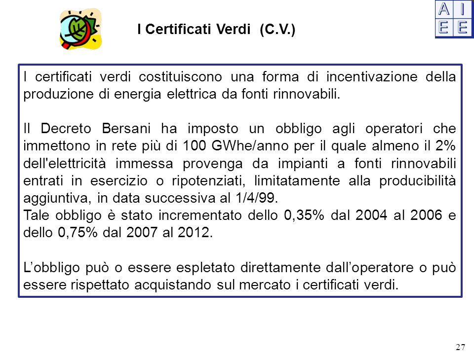 I Certificati Verdi (C.V.) I certificati verdi costituiscono una forma di incentivazione della produzione di energia elettrica da fonti rinnovabili. I