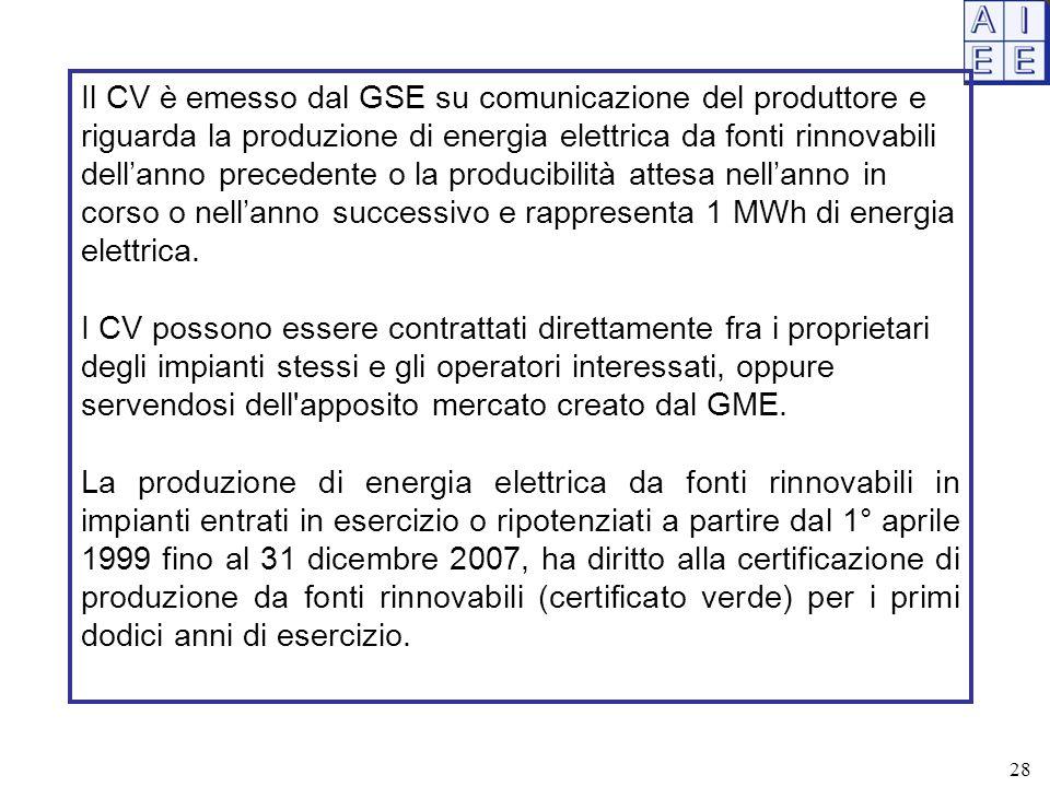 Il CV è emesso dal GSE su comunicazione del produttore e riguarda la produzione di energia elettrica da fonti rinnovabili dell'anno precedente o la pr