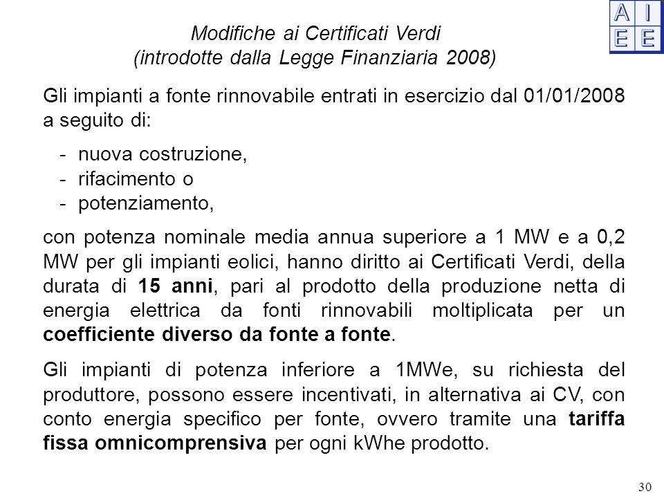 Modifiche ai Certificati Verdi (introdotte dalla Legge Finanziaria 2008) Gli impianti a fonte rinnovabile entrati in esercizio dal 01/01/2008 a seguito di: - nuova costruzione, - rifacimento o - potenziamento, con potenza nominale media annua superiore a 1 MW e a 0,2 MW per gli impianti eolici, hanno diritto ai Certificati Verdi, della durata di 15 anni, pari al prodotto della produzione netta di energia elettrica da fonti rinnovabili moltiplicata per un coefficiente diverso da fonte a fonte.