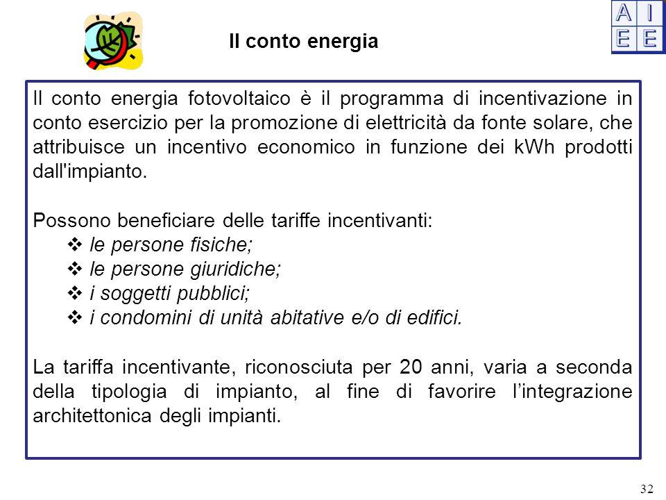 Il conto energia Il conto energia fotovoltaico è il programma di incentivazione in conto esercizio per la promozione di elettricità da fonte solare, che attribuisce un incentivo economico in funzione dei kWh prodotti dall impianto.