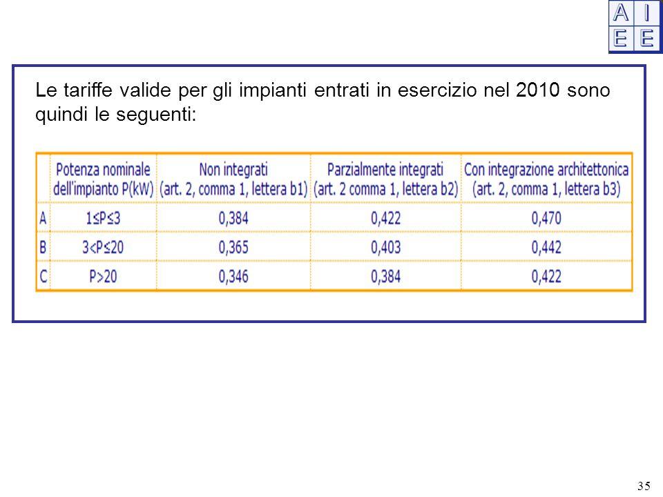 Le tariffe valide per gli impianti entrati in esercizio nel 2010 sono quindi le seguenti: 35