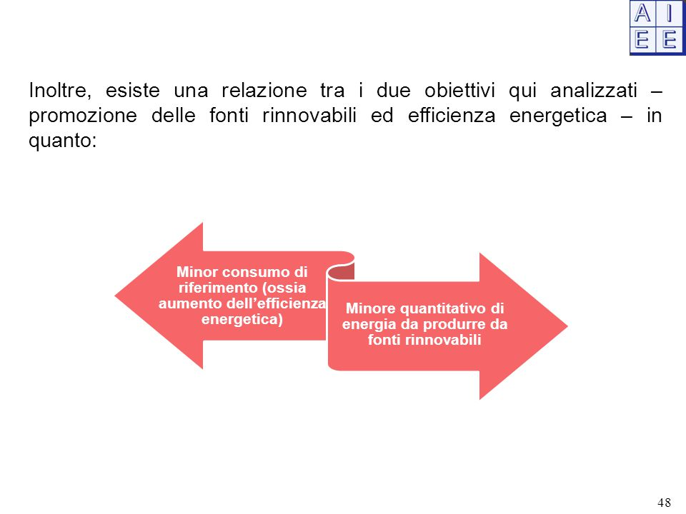 Inoltre, esiste una relazione tra i due obiettivi qui analizzati – promozione delle fonti rinnovabili ed efficienza energetica – in quanto: 48 Minor c