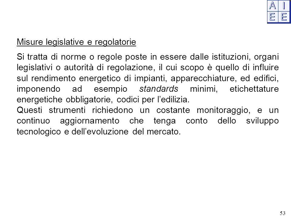 Misure legislative e regolatorie Si tratta di norme o regole poste in essere dalle istituzioni, organi legislativi o autorità di regolazione, il cui s