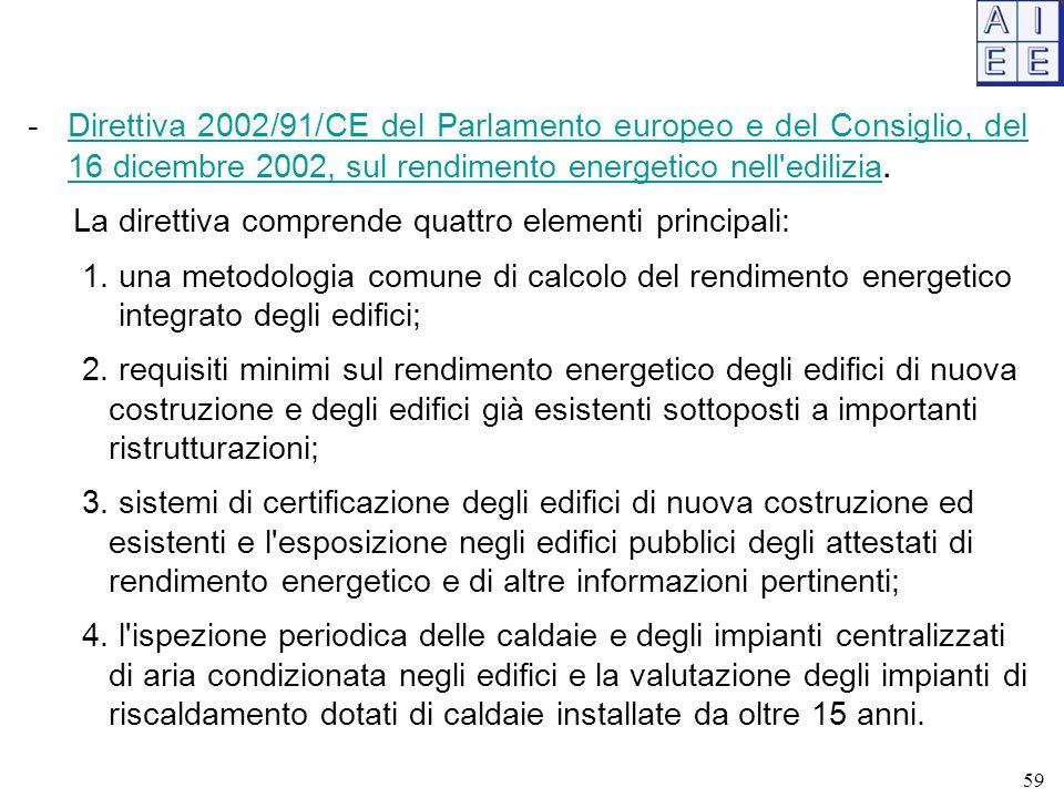 -Direttiva 2002/91/CE del Parlamento europeo e del Consiglio, del 16 dicembre 2002, sul rendimento energetico nell edilizia.Direttiva 2002/91/CE del Parlamento europeo e del Consiglio, del 16 dicembre 2002, sul rendimento energetico nell edilizia La direttiva comprende quattro elementi principali: 1.