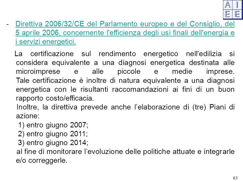 -Direttiva 2006/32/CE del Parlamento europeo e del Consiglio, del 5 aprile 2006, concernente l'efficienza degli usi finali dell'energia e i servizi en