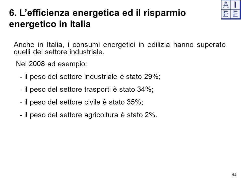 Anche in Italia, i consumi energetici in edilizia hanno superato quelli del settore industriale. Nel 2008 ad esempio: - il peso del settore industrial