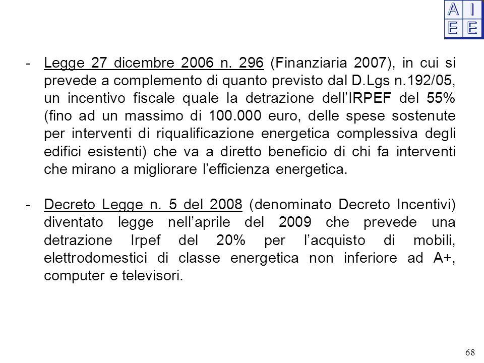 -Legge 27 dicembre 2006 n. 296 (Finanziaria 2007), in cui si prevede a complemento di quanto previsto dal D.Lgs n.192/05, un incentivo fiscale quale l