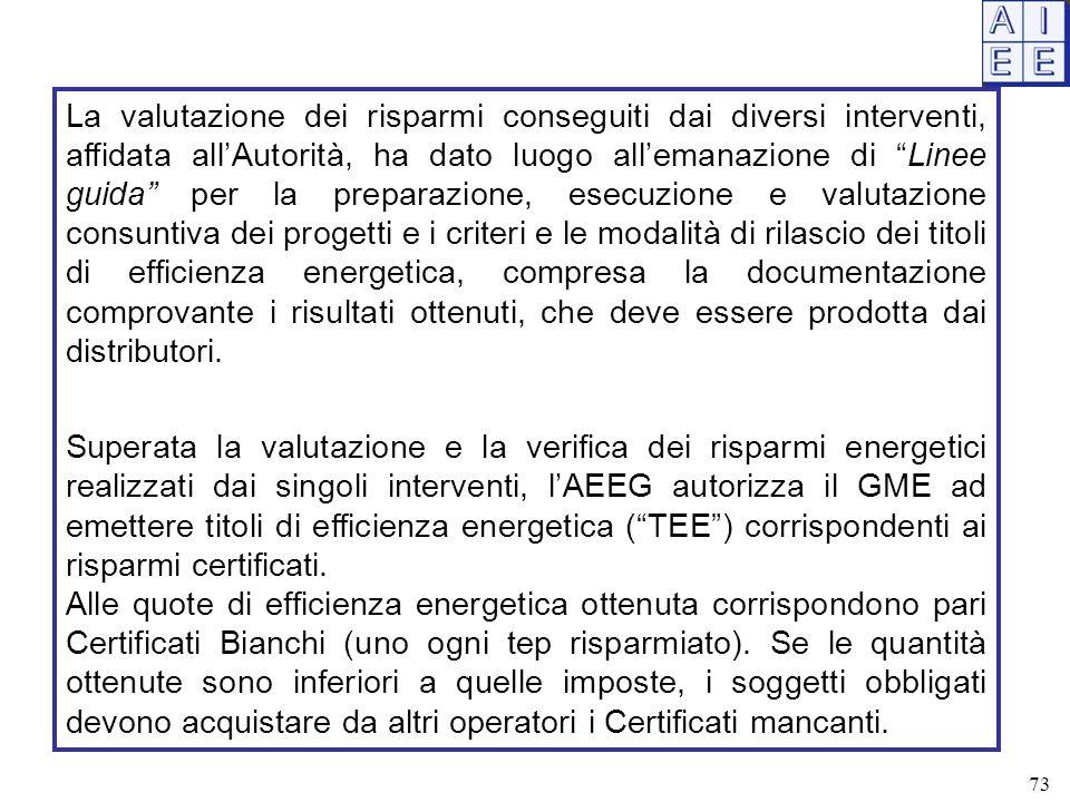 """La valutazione dei risparmi conseguiti dai diversi interventi, affidata all'Autorità, ha dato luogo all'emanazione di """"Linee guida"""" per la preparazion"""