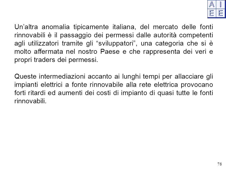 Un'altra anomalia tipicamente italiana, del mercato delle fonti rinnovabili è il passaggio dei permessi dalle autorità competenti agli utilizzatori tr