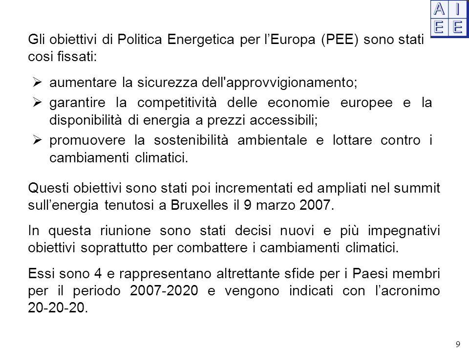  aumentare la sicurezza dell'approvvigionamento;  garantire la competitività delle economie europee e la disponibilità di energia a prezzi accessibi
