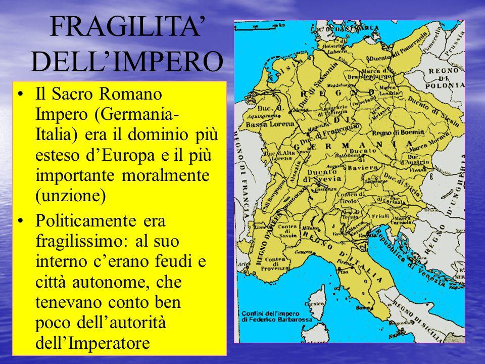 FRAGILITA' DELL'IMPERO Il Sacro Romano Impero (Germania- Italia) era il dominio più esteso d'Europa e il più importante moralmente (unzione) Politicam