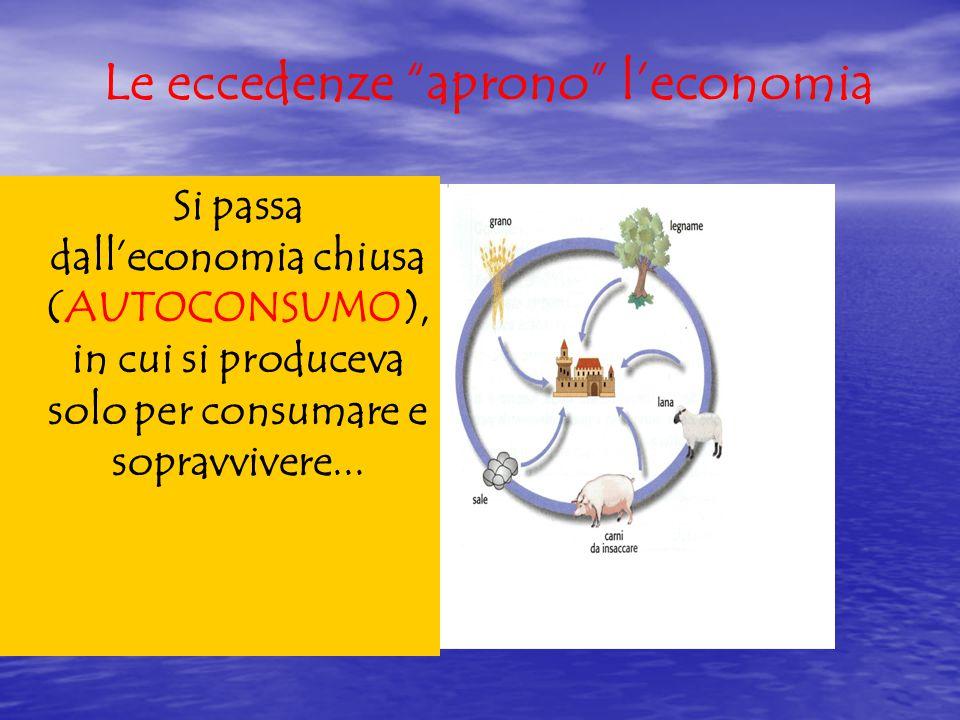 """Le eccedenze """"aprono"""" l'economia Si passa dall'economia chiusa (AUTOCONSUMO), in cui si produceva solo per consumare e sopravvivere..."""