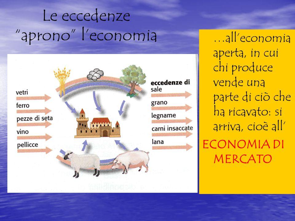 """…all'economia aperta, in cui chi produce vende una parte di ciò che ha ricavato: si arriva, cioè all' ECONOMIA DI MERCATO Le eccedenze """"aprono"""" l'econ"""