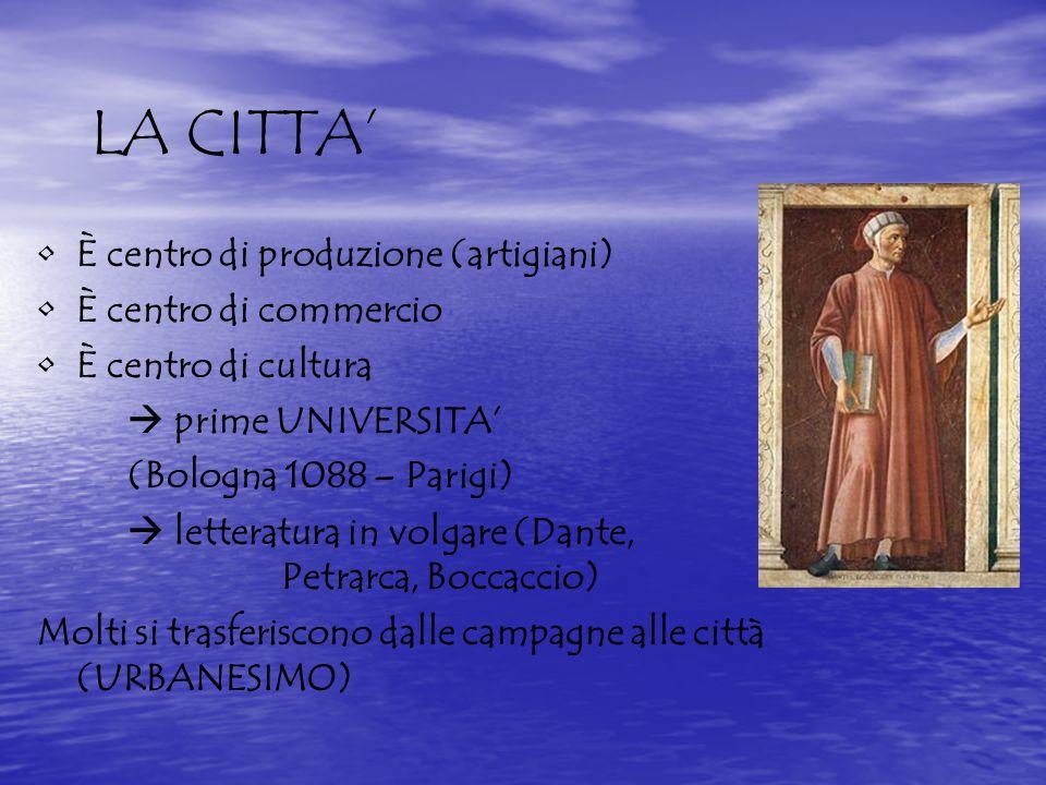 LA CITTA' È centro di produzione (artigiani) È centro di commercio È centro di cultura  prime UNIVERSITA' (Bologna 1088 – Parigi)  letteratura in vo