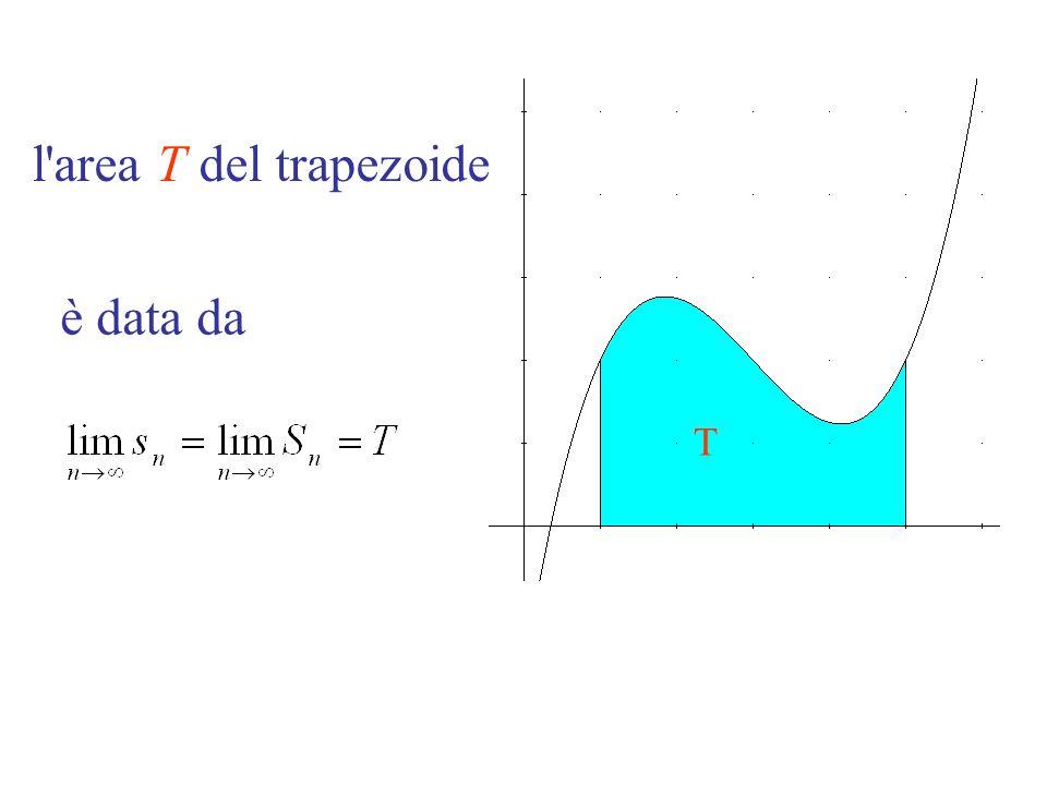 l area T del trapezoide T è data da