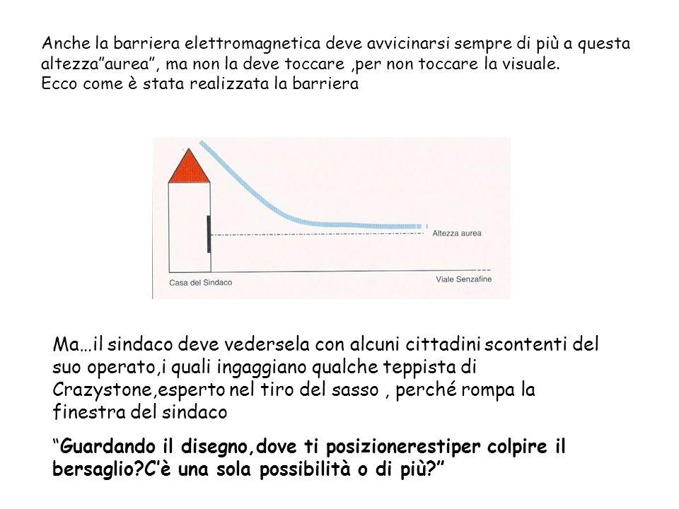 Anche la barriera elettromagnetica deve avvicinarsi sempre di più a questa altezza aurea , ma non la deve toccare,per non toccare la visuale.