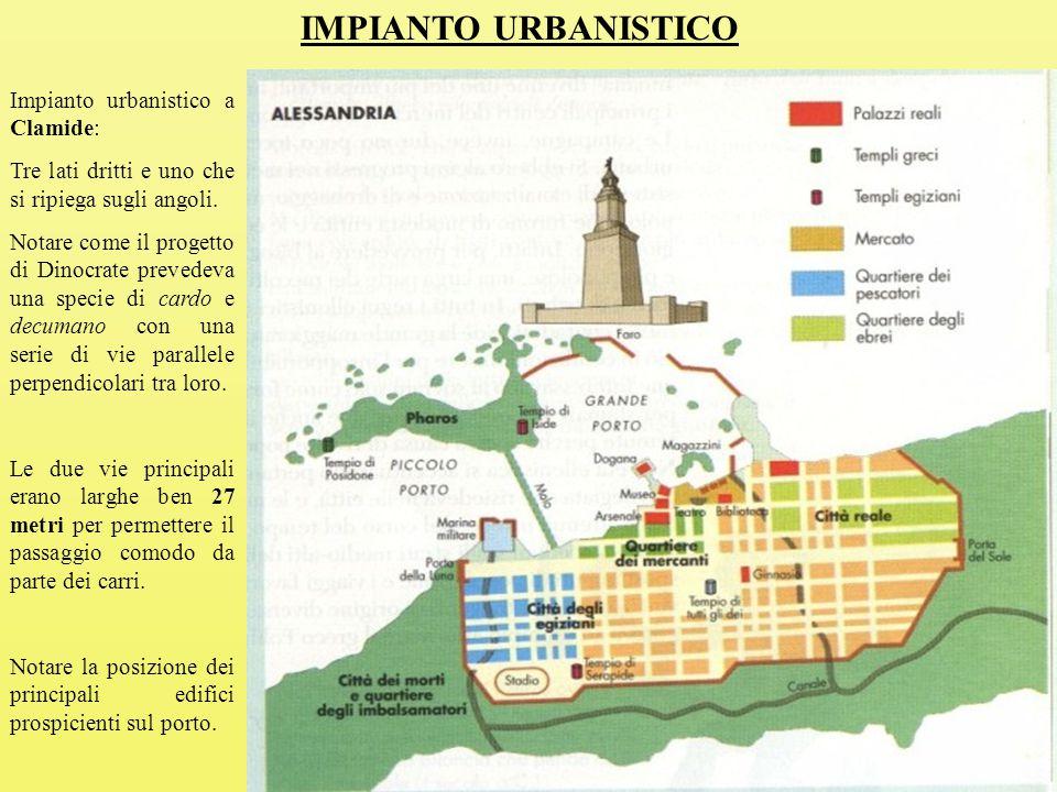 IMPIANTO URBANISTICO Impianto urbanistico a Clamide: Tre lati dritti e uno che si ripiega sugli angoli.
